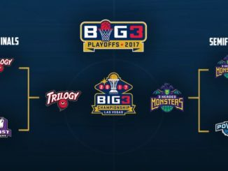 Koszykówka 3x3 NBA - BIG3 play-offs 2017